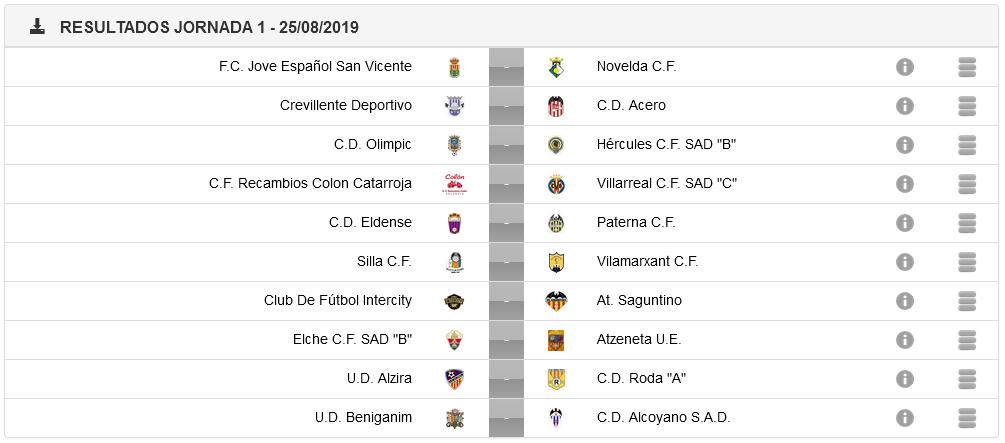 Calendario Tercera Division.El Club Deportivo Alcoyano Ya Conoce El Calendario Del Grupo Vi De